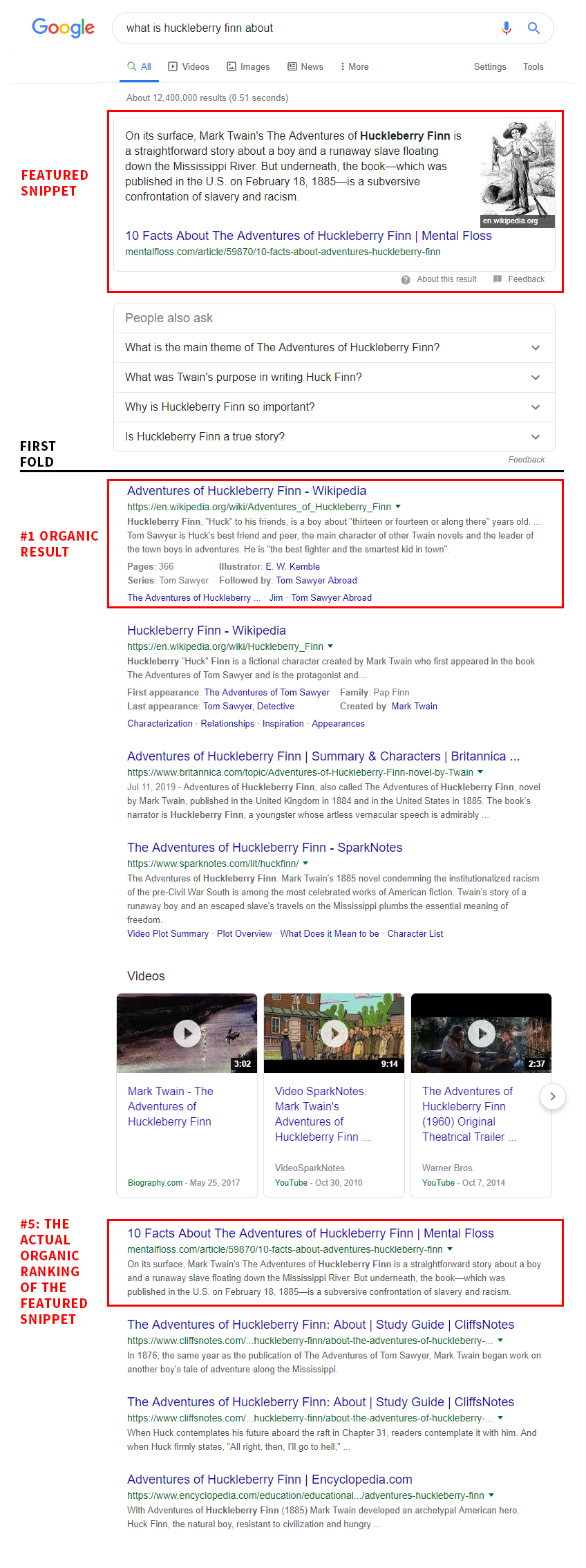 An awesome featured snippet