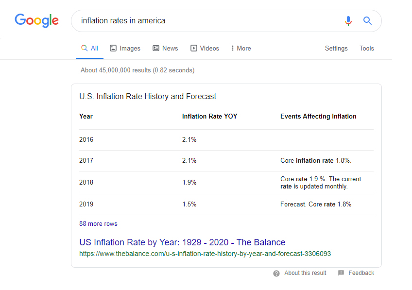table featured snippets example
