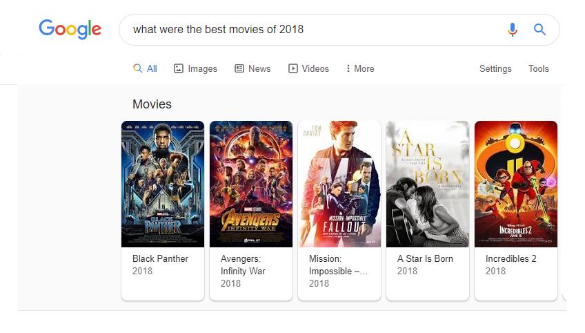 Google Carousel Example