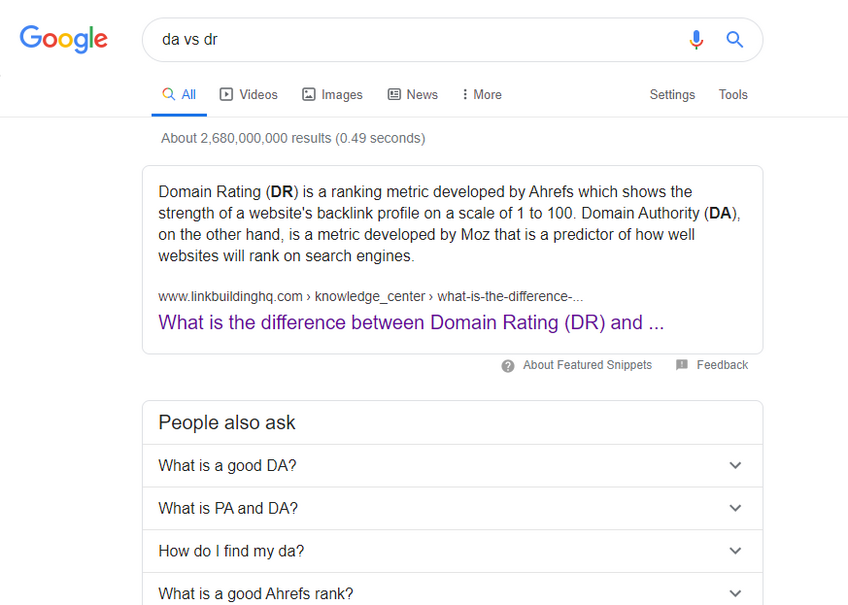 An Example for Featured Snippet