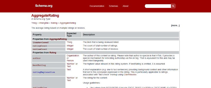 aggregate rating schema markup